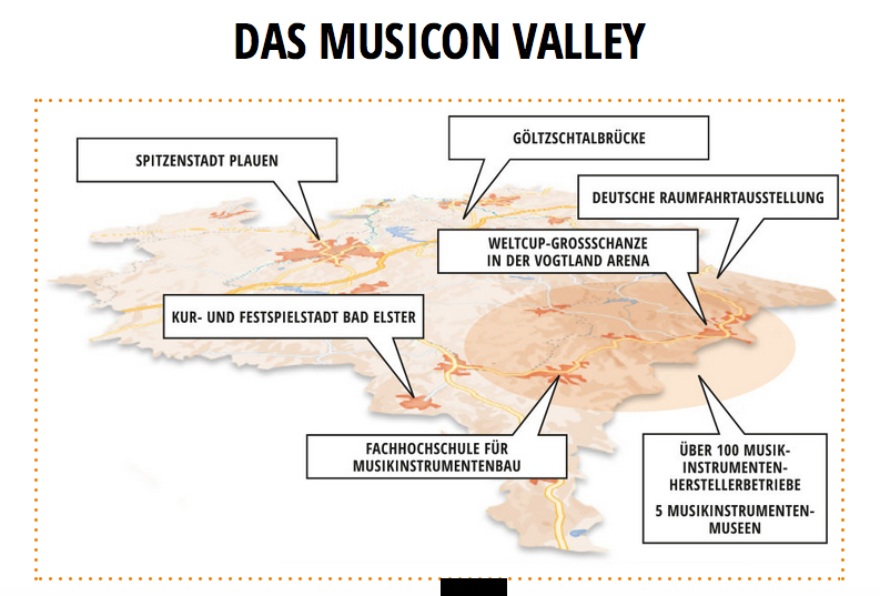 Musicon Valley