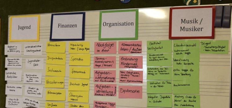 Workshop Wege und Möglichkeiten für die Zukunft